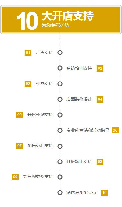 万博manbetx官网木业-招商加盟,热线:400-6680-400