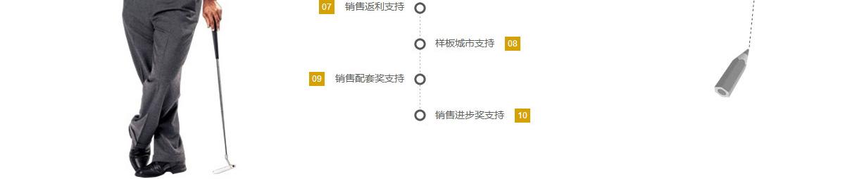加盟万博manbetx官网,十大创业支持